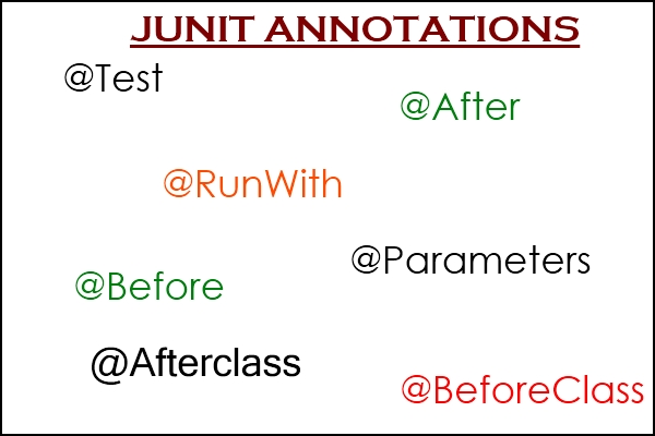 junit  for windows 8