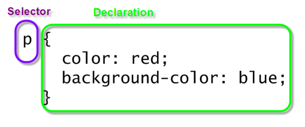 css selector example 2