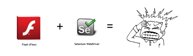 Let's Start flash automation with selenium 2.0 webdriver