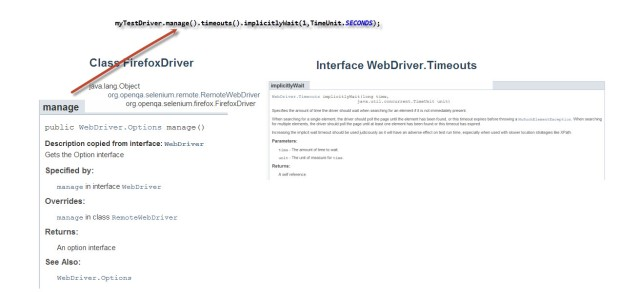 myTestDriver.manage().timeouts().implicitlyWait